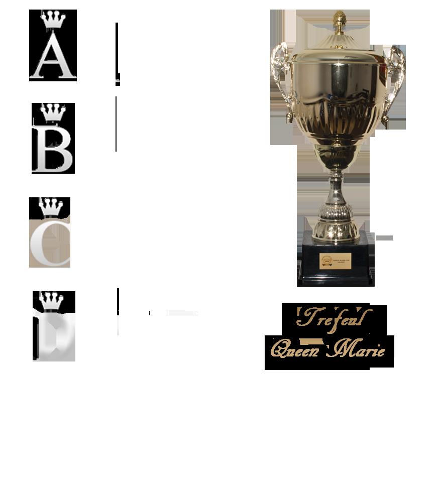 Trofeu Queen Marie Cup
